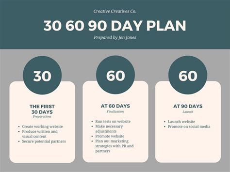 Green Gray Modern Minimalist 30 60 90 Day Plan Presentation Templates By Canva 30 60 90 Marketing Plan Template