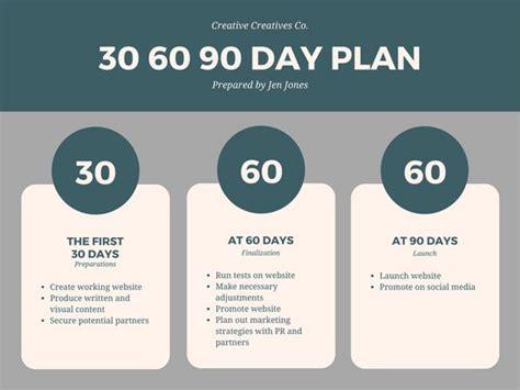 Green Gray Modern Minimalist 30 60 90 Day Plan Presentation Templates By Canva 30 60 90 Day Plan Presentation Template