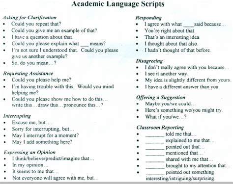 academic language scripts mrs miller s world history site