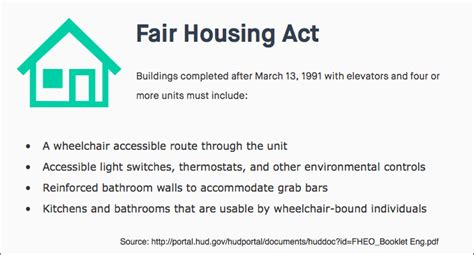 federal fair housing act special needs how to hire home remodelers deafrochy
