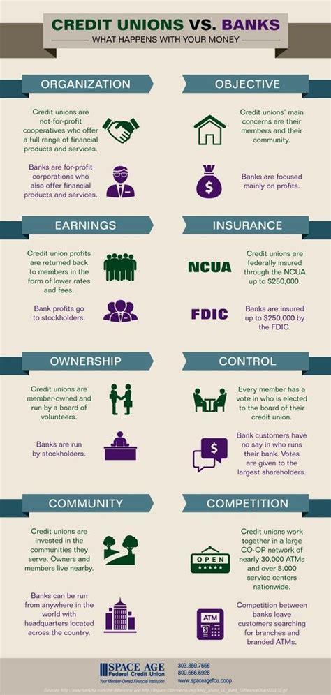 the 25 best money market account ideas on
