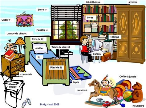 jeux de dans sa chambre d 233 crire une chambre situer les objets fran 231 ais