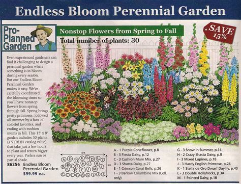 Planning A Flower Garden Perennial Bed Plan From Michigan Bulb Co West Garden Yard Bed Plans