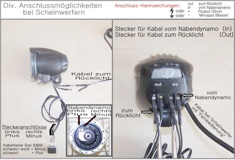 wandlen mit stecker bonlux usb kabel ber 252 hrt dimmbare led birne 5w k 252 hlwei 223