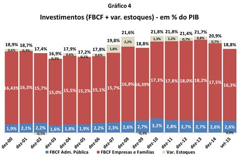 banco do brasil cambio grafico taxas de cambio no brasil frudgereport363 web