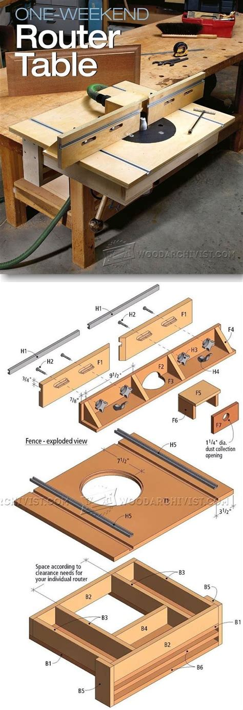 woodworking router tips bench mounted router table plans router tips jigs and