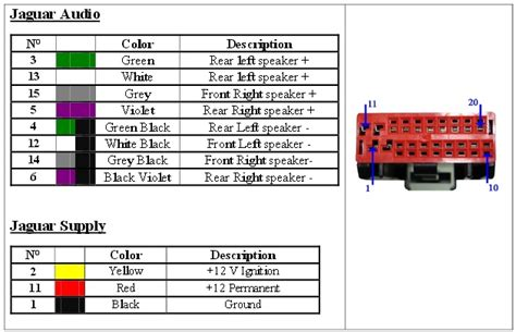 jaguar wiring diagram color codes gallery wiring diagram