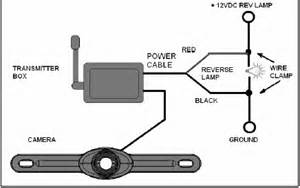 install wireless backup wiring install free engine image for user manual