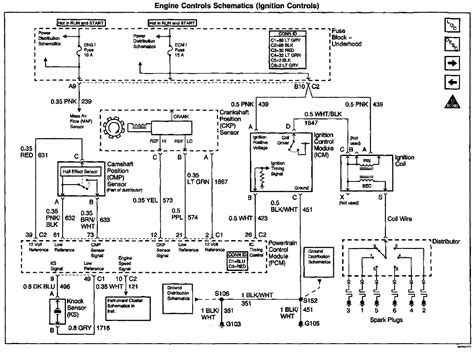 blazer  wiring diagram wiring diagram