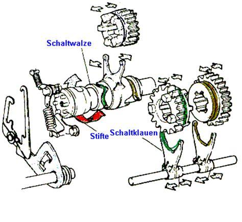 Schaltung Motorrad Funktion by Getriebe Motorradhaus Timm 21279 Hollenstedt Telefon