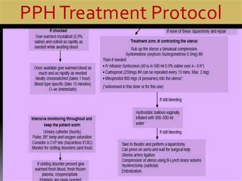 pph treatment surgical management of pph at tertiary center