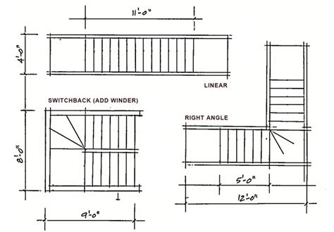 how to draw stairs in a floor plan stair case design elements penciljazz architecture of
