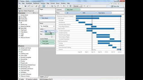 Gantt Diagram Tableau Gallery How To Guide And Refrence Tableau Gantt Chart Template