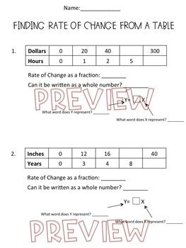 finding rate of change from a table worksheet the best