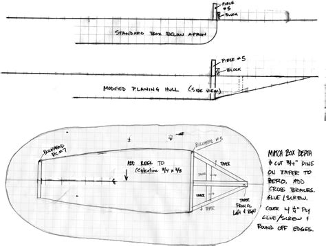 layout duck hunting boat plans fishing learn layout boat plans kara hummer
