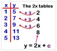 define recursive pattern in math halloween math coordinate graphing ordered pairs zombie