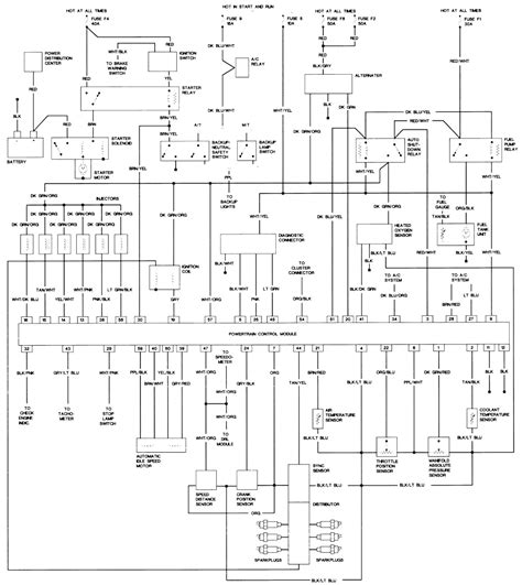 electrical wiring schematic 2001 jeep wrangler wiring