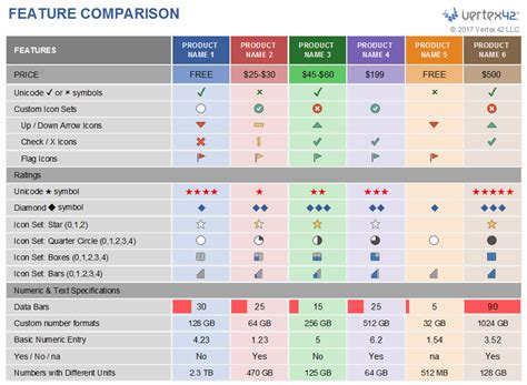 Feature Comparison Template For Excel Product Comparison Template Excel