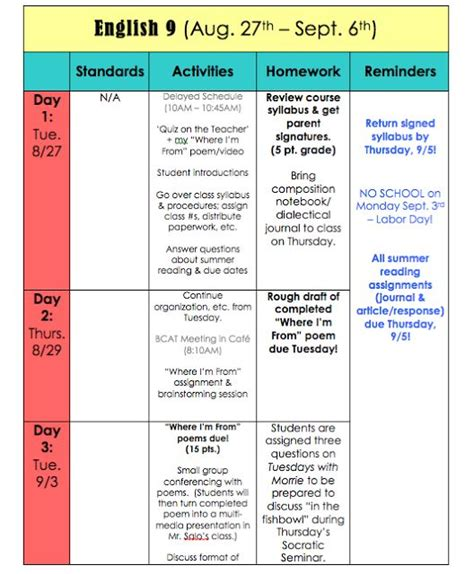 19 Best Images About Ms Block Scheduling On Pinterest Daily Schedule Printable Productivity Block Plan Template