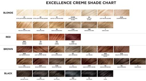 loreal matrix hair color l oreal excellence liquid gel permanent haircolor 9 1 l oreal excellence creme 4 brown packaging may vary chemical hair