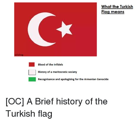 what does ottoman mean 25 best memes about armenian genocide armenian genocide
