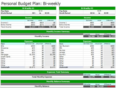 Bi Weekly Personal Budget Template Excel Document Templates 3 Free Spreadsheet Bi Weekly Budget Templates