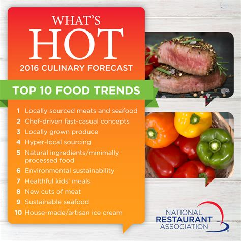 What Is Your Favorite Food Trend Of 2007 by The Best Small Businesses To Start And Where To Start Them