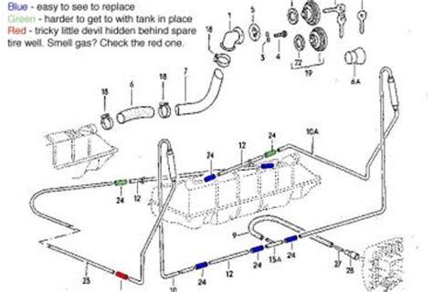 1977 corvette engine diagram wedocable