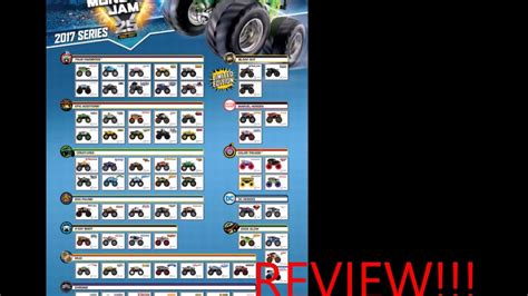 list of all monster jam trucks hwmj hotwheels monster jam list review youtube