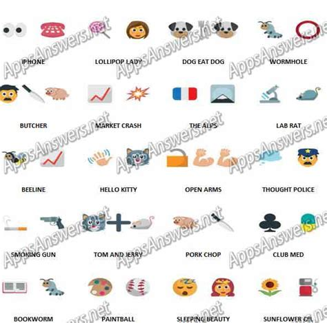 emoji quiz level 40 100 pics emoji quiz 5 level 21 level 40 answers apps