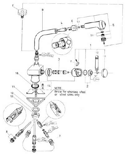 grohe ladylux parts diagram grohe ladylux plus parts diagram automotive parts