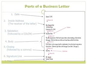 Business Letter Parts Letter Formatting 9th Grade Hscc Ppt