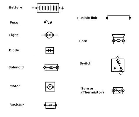 electrical wiring diagram symbols master car wiring