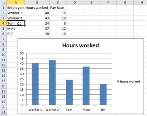 chart layout excel definition how to change horizontal axis labels in excel 2010 solve