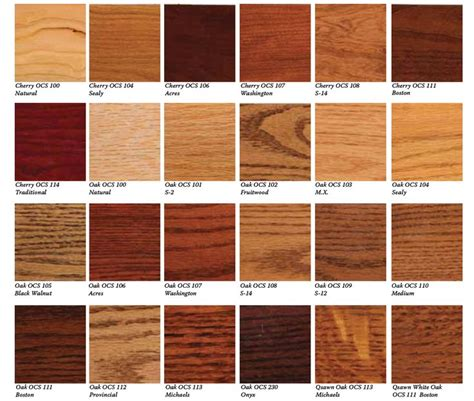 Wood Types For Furniture by Stain Color Sles For S Desk Http Defogitall