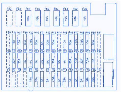2005 bmw z4 e85 fuse box diagram 2005 dodge dakota