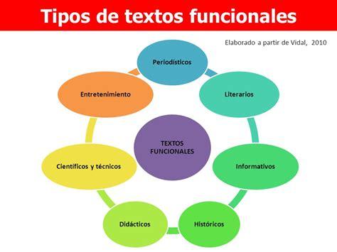 imagenes de textos funcionales escolares competencias cognitivas de la comprensi 211 n lectora ppt