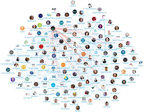 best digital brand digital health 2016 top 100 influencers and brands