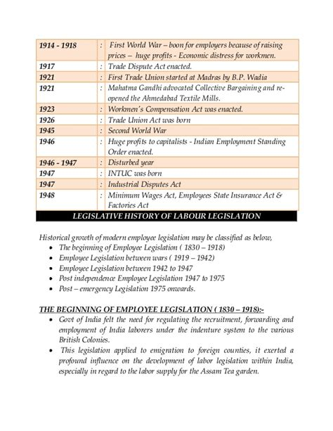 Labour Economics Notes Mba by Employment Legislation Mba Hrm Notes