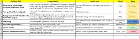 Project Management Lessons Learnt Template by Lessons Learned Template Excel Free Free