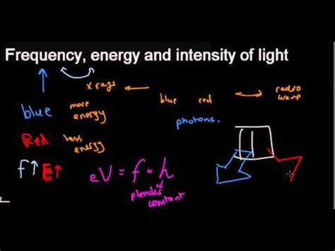What Is The Dual Nature Of Light by Lecture 1 Part 2 Dual Nature Of Light Slit