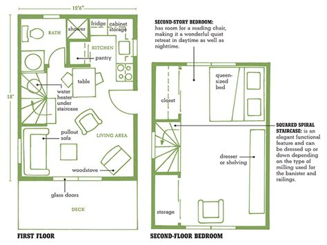 micro cabin plans small cabin floor plans with loft small modular homes