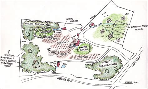 permaculture house plans quot permaculture design consultation maps and plans center for bioregional living