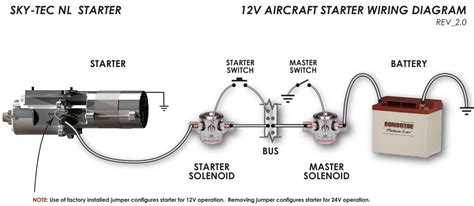 wiring diagram starter solenoid wiring diagram sle free chevy solenoid wiring solenoid