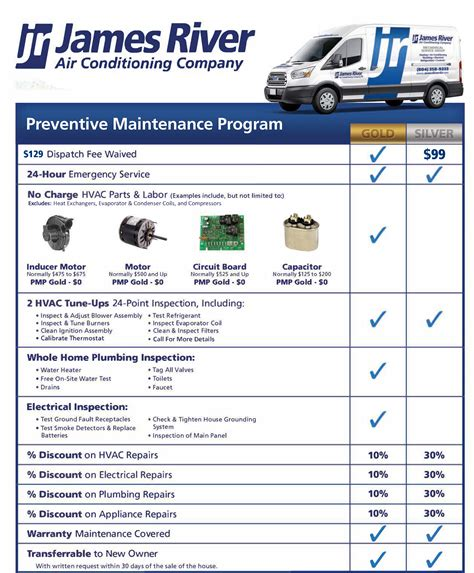 Preventative Maintenance Plans Richmond Va Preventative Maintenance Contract Templates
