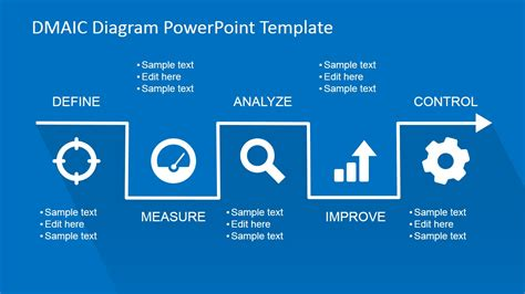dmaic ppt template flat dmaic process diagram for powerpoint slidemodel