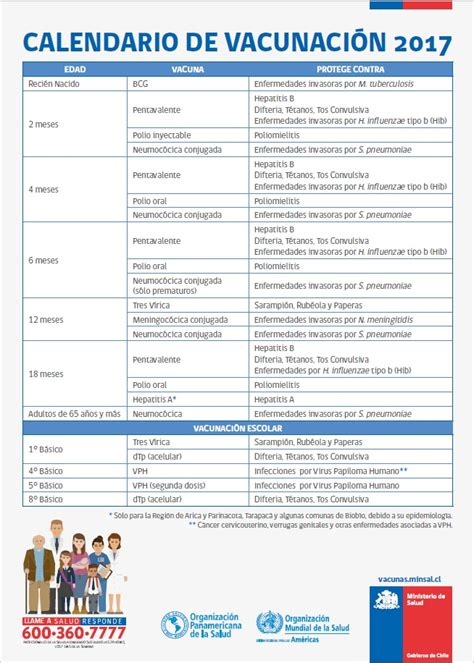 Calendario Vacunas Madrid Calendario Vacunas Minsal Chile 2017 Enfermeriaaps