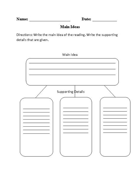 Idea Worksheets 5th Grade by Ideas And Details Worksheet Reading Comprehension