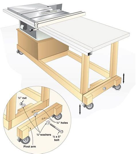 table saw mobile base table saws bases table saw mobile base table saw base