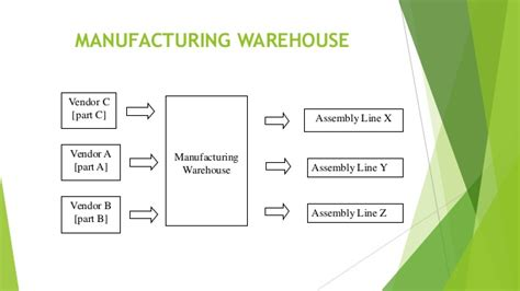 warehouse layout criteria warehousing and storage in supply chain management